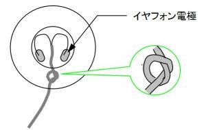 イヤフォンコードの断線修理 201403
