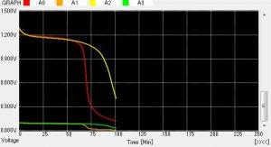 daiso980_990_no2%e5%85%85%e9%9b%bb%e3%80%8020161123_191326_daqrecord