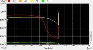 データロガー(電池測定)